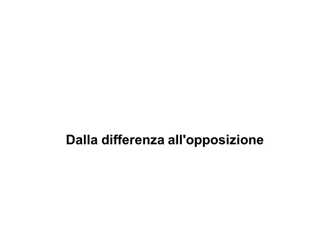 Dalla differenza all'opposizione