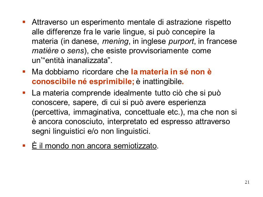 21 Attraverso un esperimento mentale di astrazione rispetto alle differenze fra le varie lingue, si può concepire la materia (in danese, mening, in in