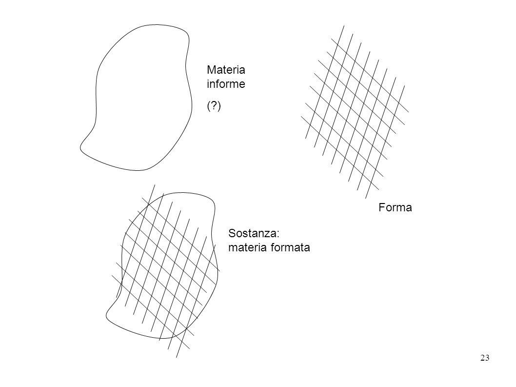 23 Materia informe (?) Forma Sostanza: materia formata