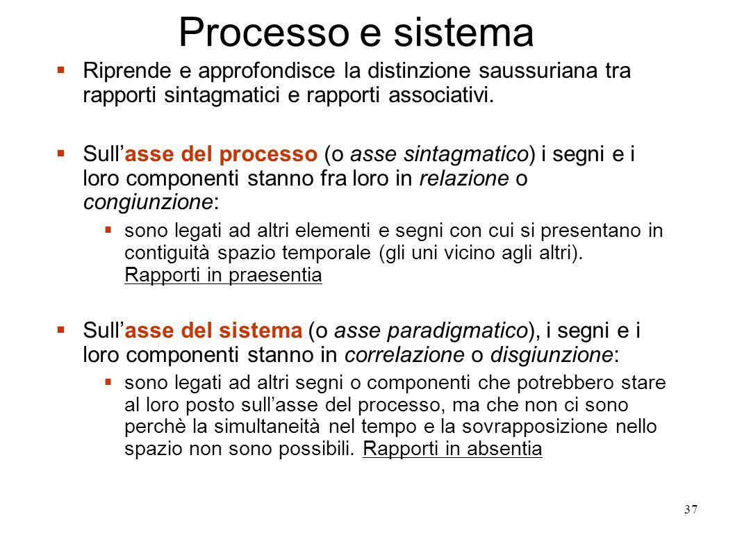 37 Processo e sistema Riprende e approfondisce la distinzione saussuriana tra rapporti sintagmatici e rapporti associativi. Sullasse del processo (o a