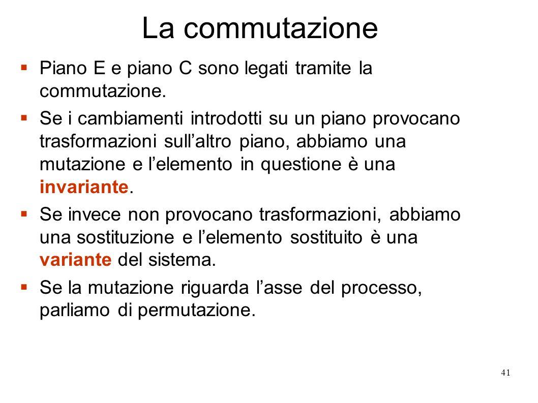 41 La commutazione Piano E e piano C sono legati tramite la commutazione. Se i cambiamenti introdotti su un piano provocano trasformazioni sullaltro p