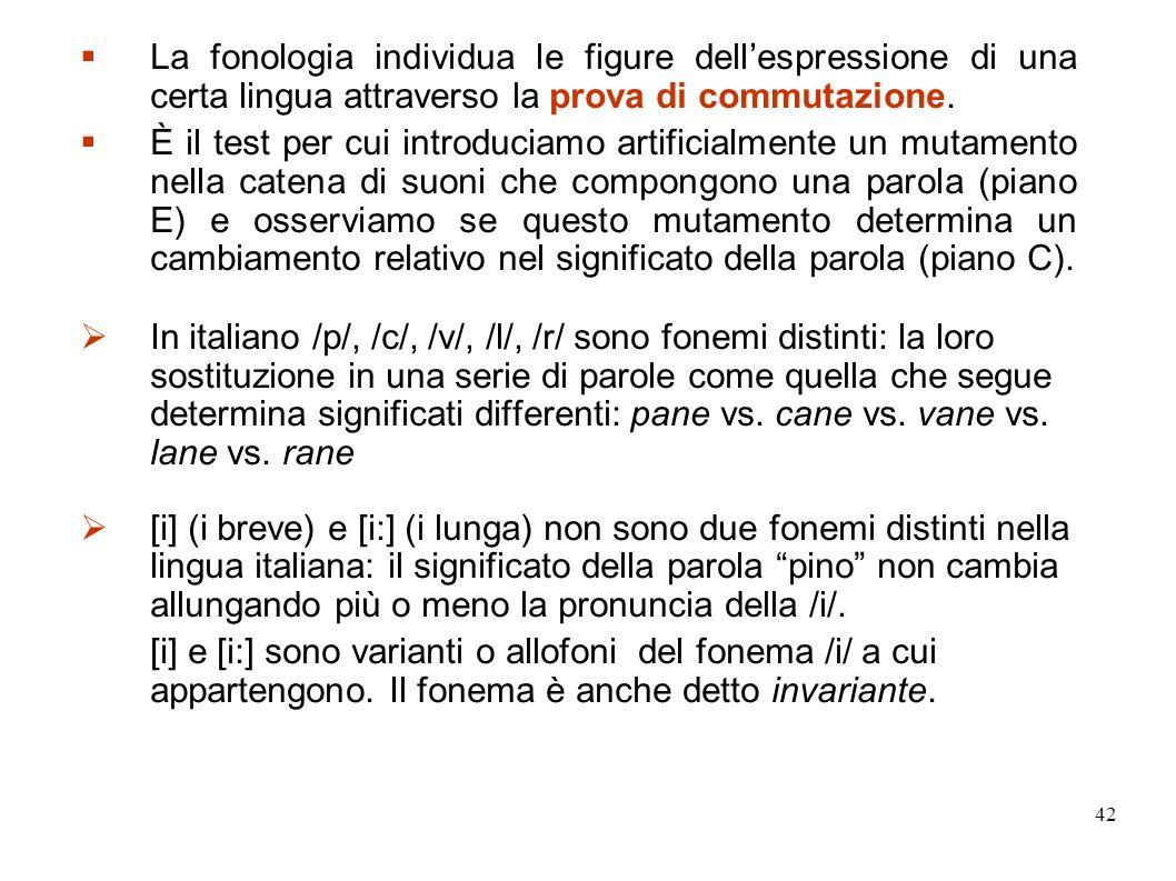 42 La fonologia individua le figure dellespressione di una certa lingua attraverso la prova di commutazione. È il test per cui introduciamo artificial