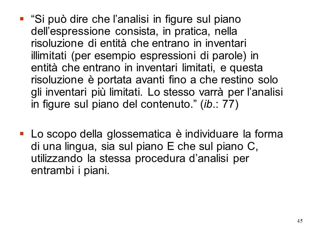 45 Si può dire che lanalisi in figure sul piano dellespressione consista, in pratica, nella risoluzione di entità che entrano in inventari illimitati