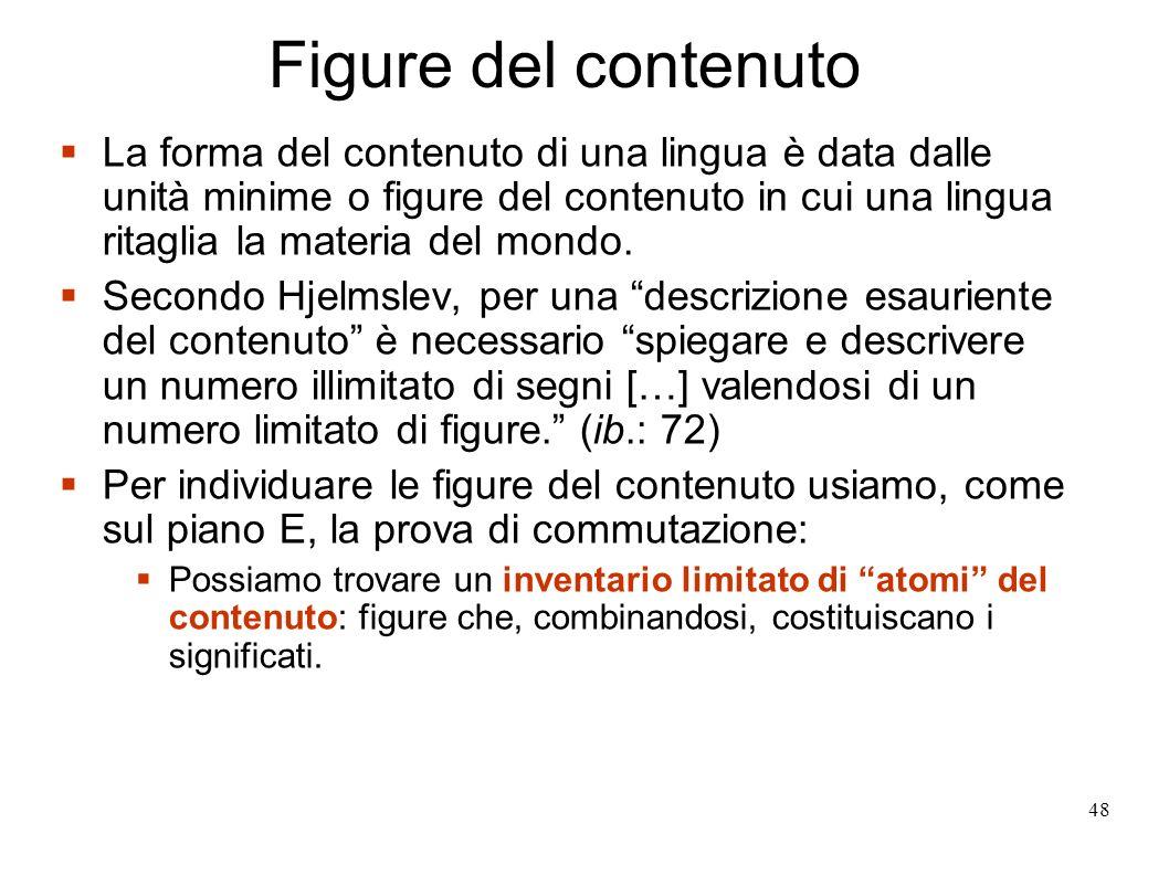 48 Figure del contenuto La forma del contenuto di una lingua è data dalle unità minime o figure del contenuto in cui una lingua ritaglia la materia de