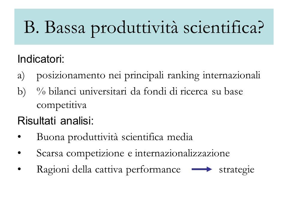 B. Bassa produttività scientifica.