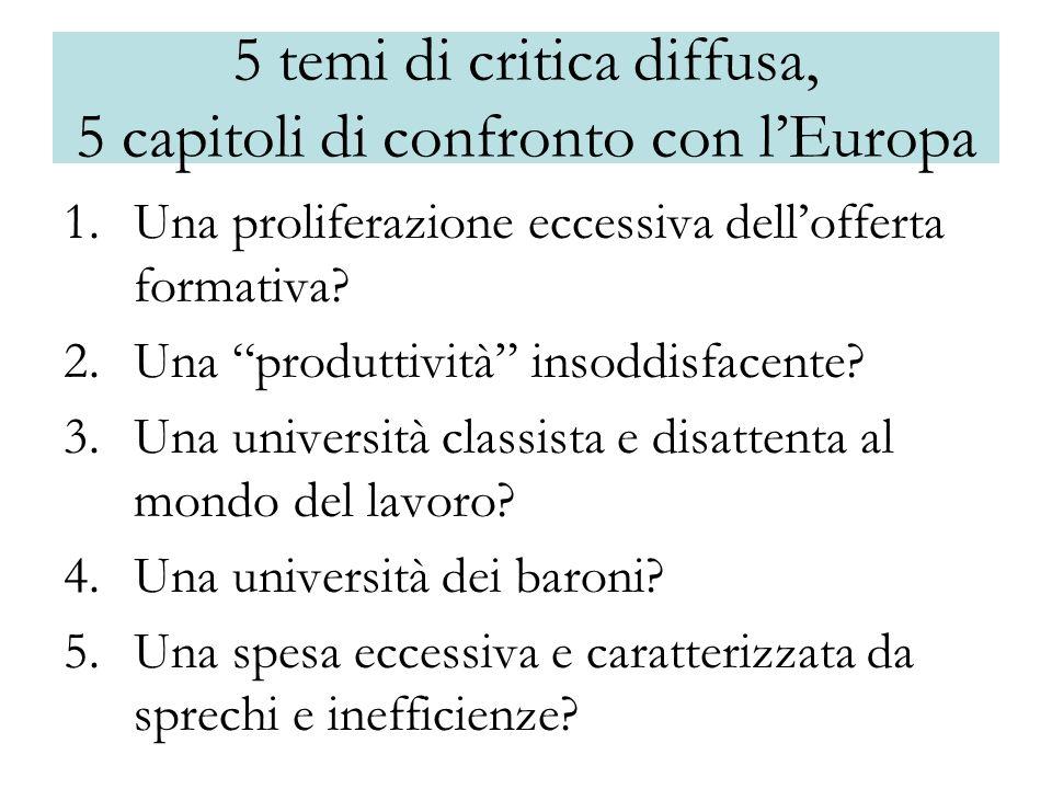 La bassa efficienza e produttività delluniversità italiana rispetto alle 2 missioni principali delluniversità: A.formare capitale umano ad alta qualificazione basso tasso di laureati, alto n.