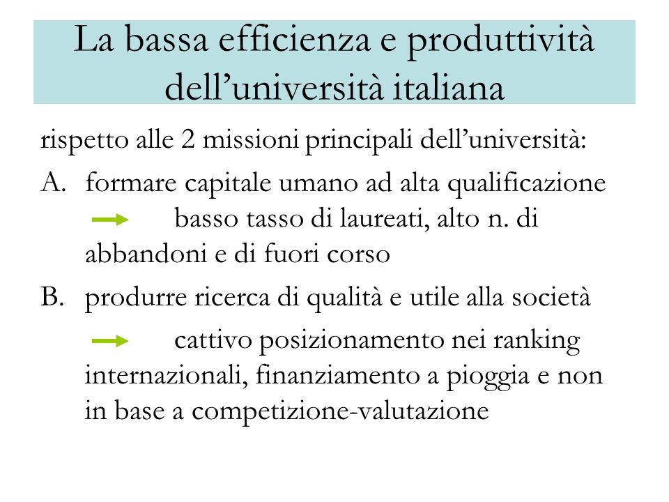 A.Bassa produttività formativa.