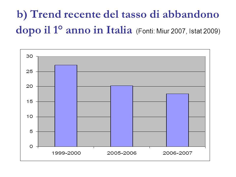 Come modernizzare luniversità italiana (ed europea).