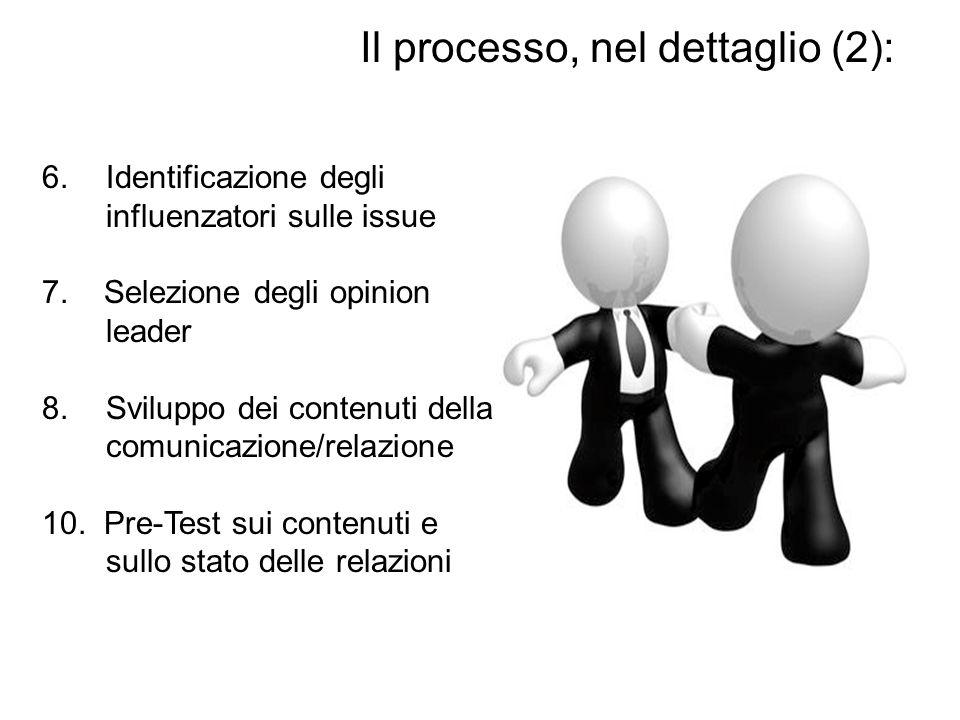 6.Identificazione degli influenzatori sulle issue 7. Selezione degli opinion leader 8.Sviluppo dei contenuti della comunicazione/relazione 10. Pre-Tes