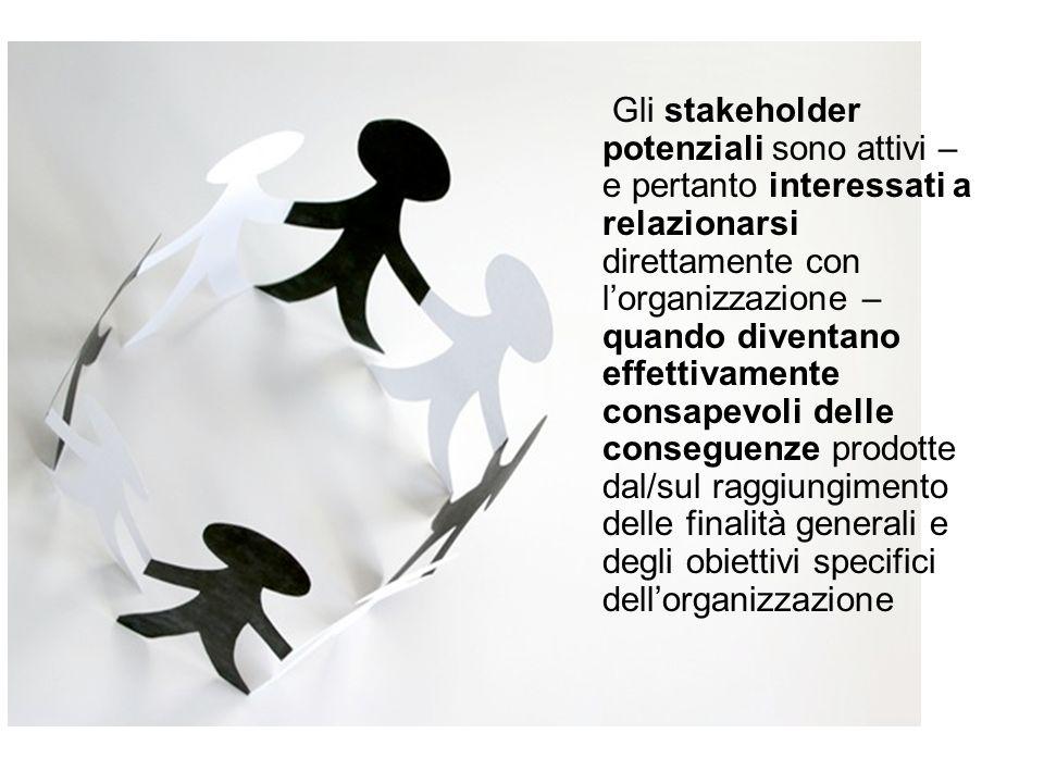 Gli stakeholder potenziali sono attivi – e pertanto interessati a relazionarsi direttamente con lorganizzazione – quando diventano effettivamente cons