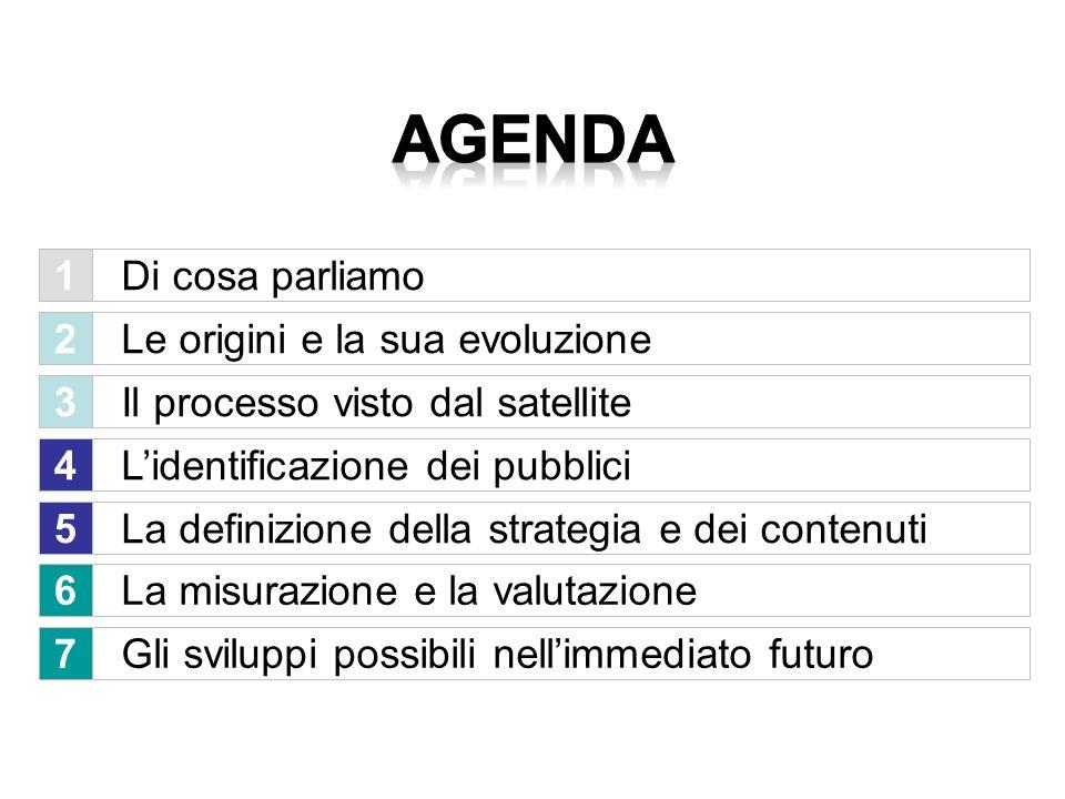 11.Definizione degli obiettivi di comunicazione e di relazione 12.