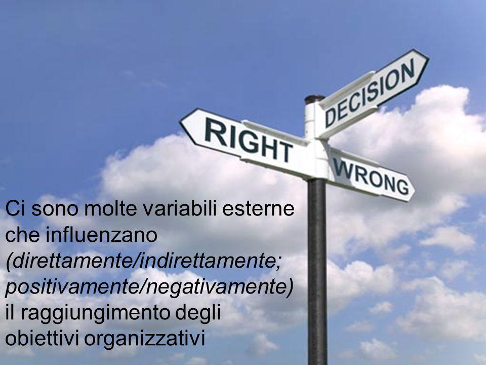 Ci sono molte variabili esterne che influenzano (direttamente/indirettamente; positivamente/negativamente) il raggiungimento degli obiettivi organizza