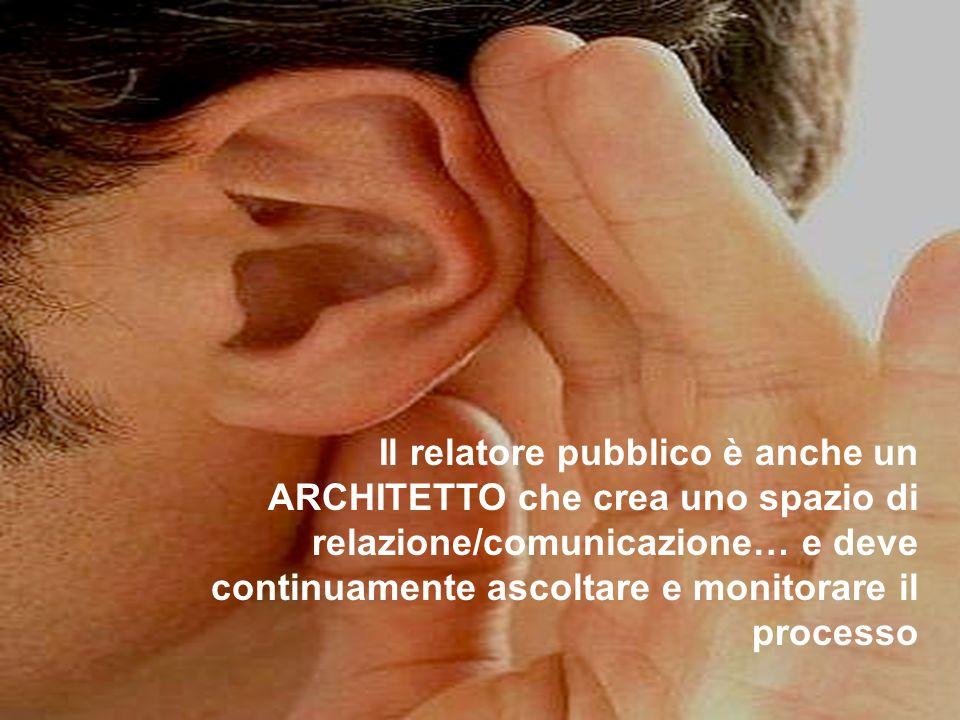 Il relatore pubblico è anche un ARCHITETTO che crea uno spazio di relazione/comunicazione… e deve continuamente ascoltare e monitorare il processo