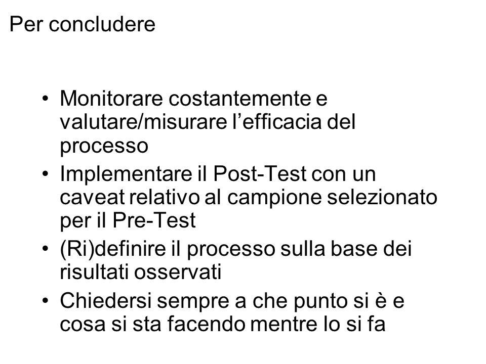 Monitorare costantemente e valutare/misurare lefficacia del processo Implementare il Post-Test con un caveat relativo al campione selezionato per il P