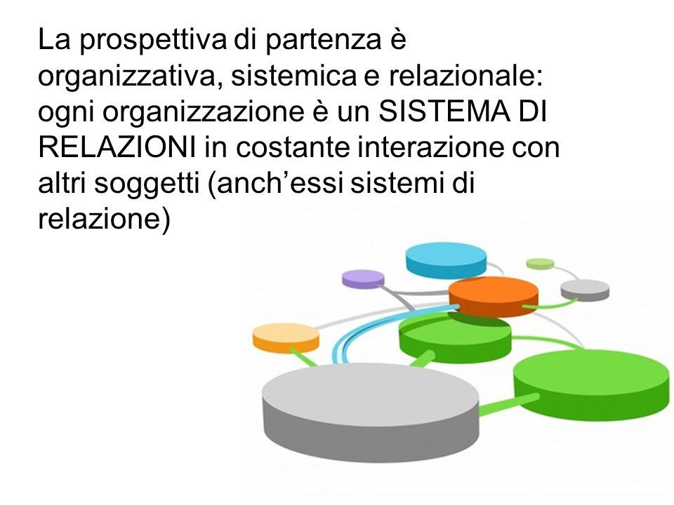 La prospettiva di partenza è organizzativa, sistemica e relazionale: ogni organizzazione è un SISTEMA DI RELAZIONI in costante interazione con altri s