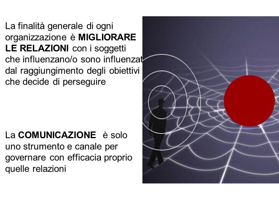 La definizione degli obiettivi organizzativi deriva dallascolto e dallinterpretazione effettiva degli stakeholder attivi, tenendo in considerazione anche le loro aspettative