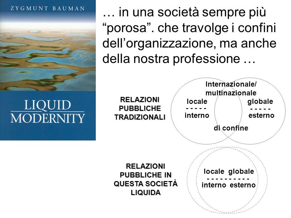 … in una società sempre più porosa. che travolge i confini dellorganizzazione, ma anche della nostra professione … RELAZIONI PUBBLICHE TRADIZIONALI RE