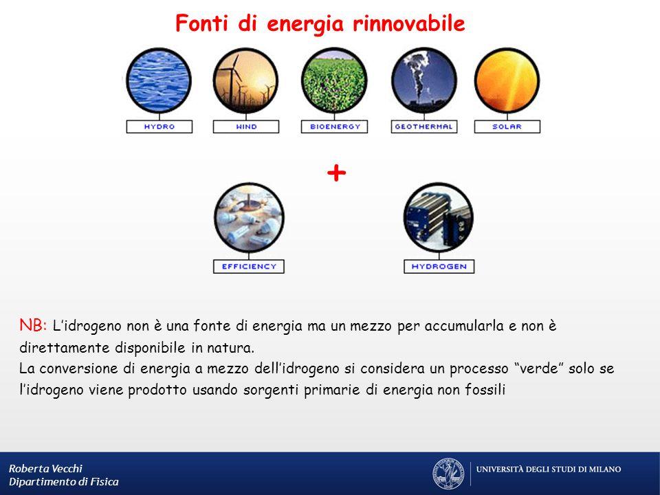 Roberta Vecchi Dipartimento di Fisica Fonti di energia rinnovabile + NB: Lidrogeno non è una fonte di energia ma un mezzo per accumularla e non è dire