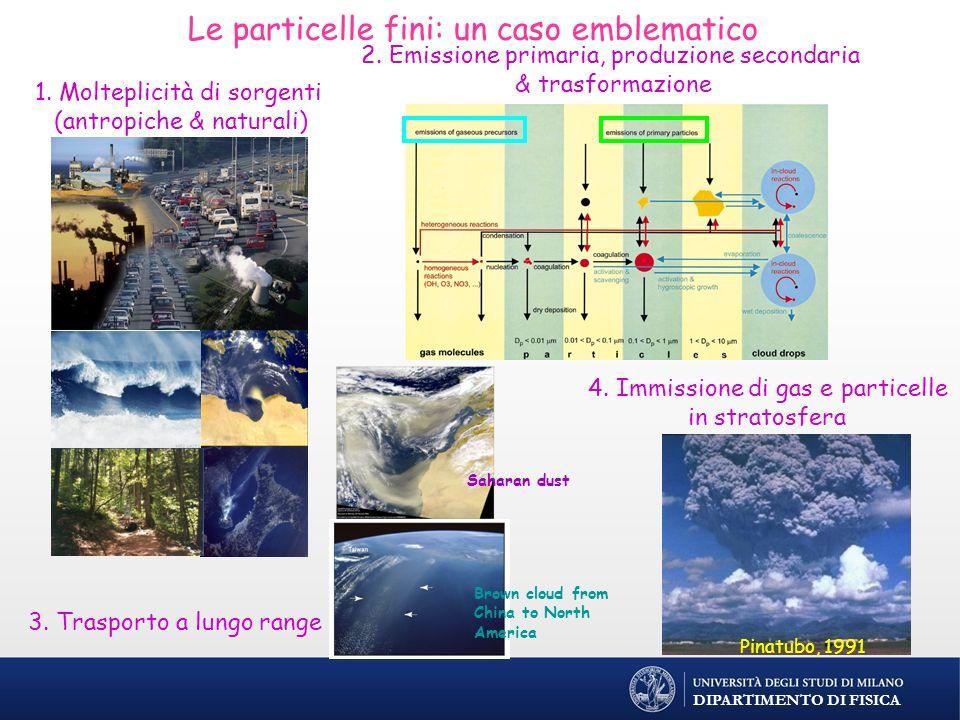 DIPARTIMENTO DI FISICA Le particelle fini: un caso emblematico 1. Molteplicità di sorgenti (antropiche & naturali) 2. Emissione primaria, produzione s