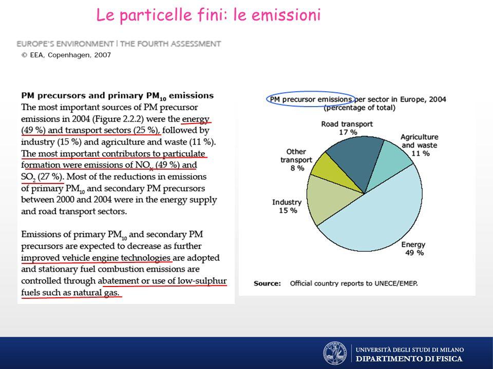 DIPARTIMENTO DI FISICA Le particelle fini: le emissioni