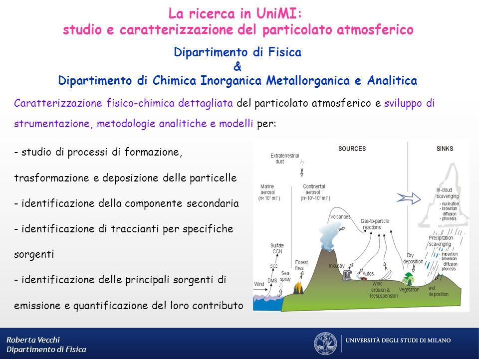 La ricerca in UniMI: studio e caratterizzazione del particolato atmosferico Dipartimento di Fisica & Dipartimento di Chimica Inorganica Metallorganica