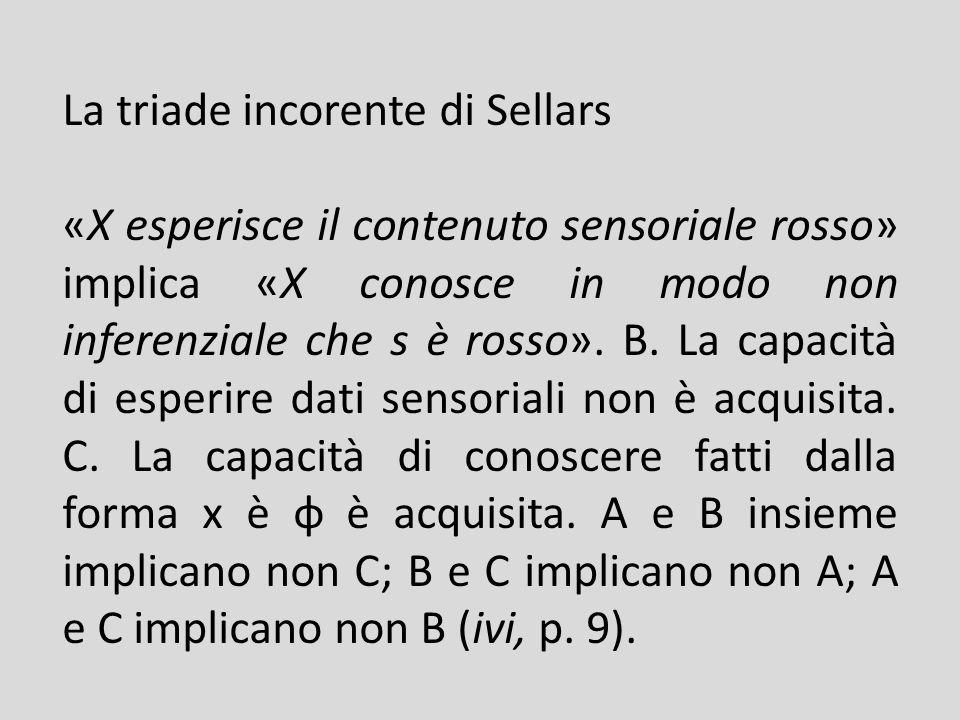 La triade incorente di Sellars «X esperisce il contenuto sensoriale rosso» implica «X conosce in modo non inferenziale che s è rosso».