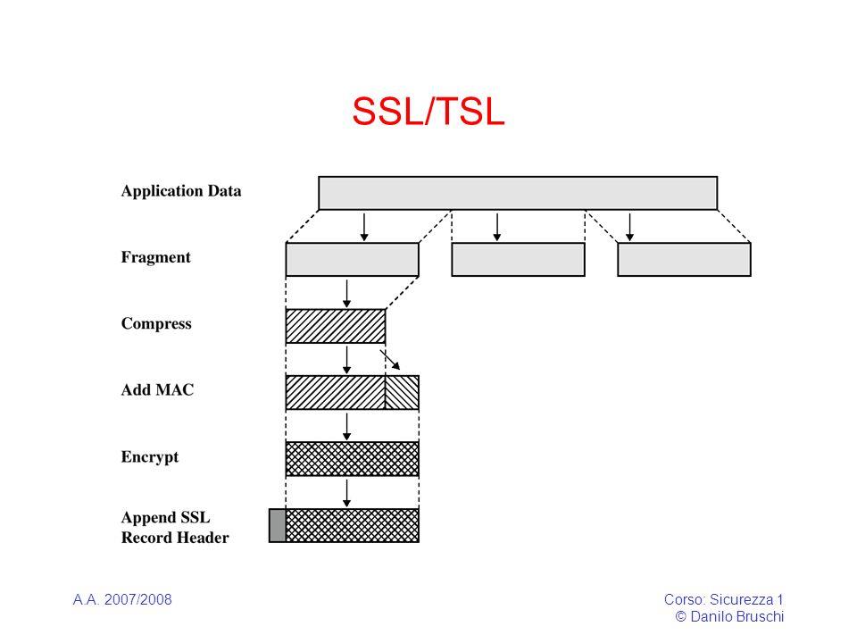 A.A. 2007/2008Corso: Sicurezza 1 © Danilo Bruschi SSL/TSL
