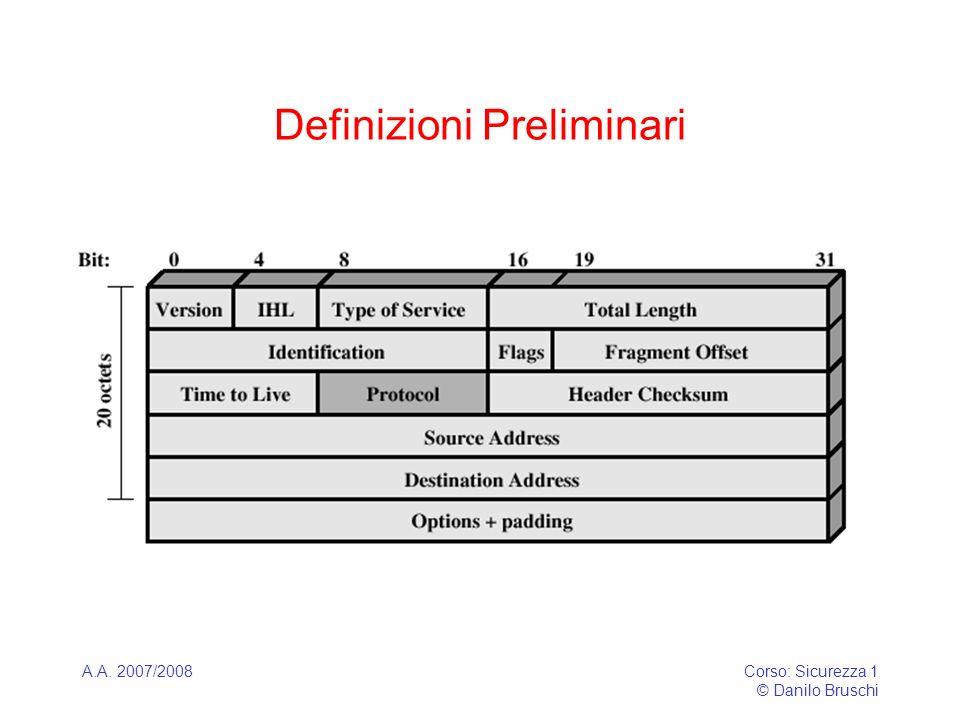 A.A. 2007/2008Corso: Sicurezza 1 © Danilo Bruschi Definizioni Preliminari