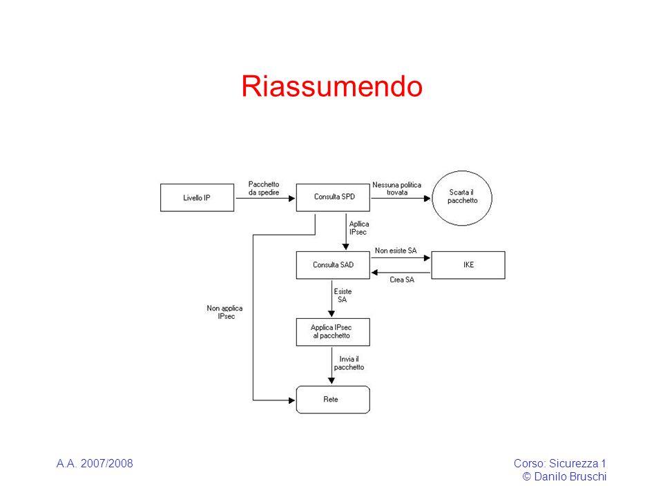 A.A. 2007/2008Corso: Sicurezza 1 © Danilo Bruschi Riassumendo