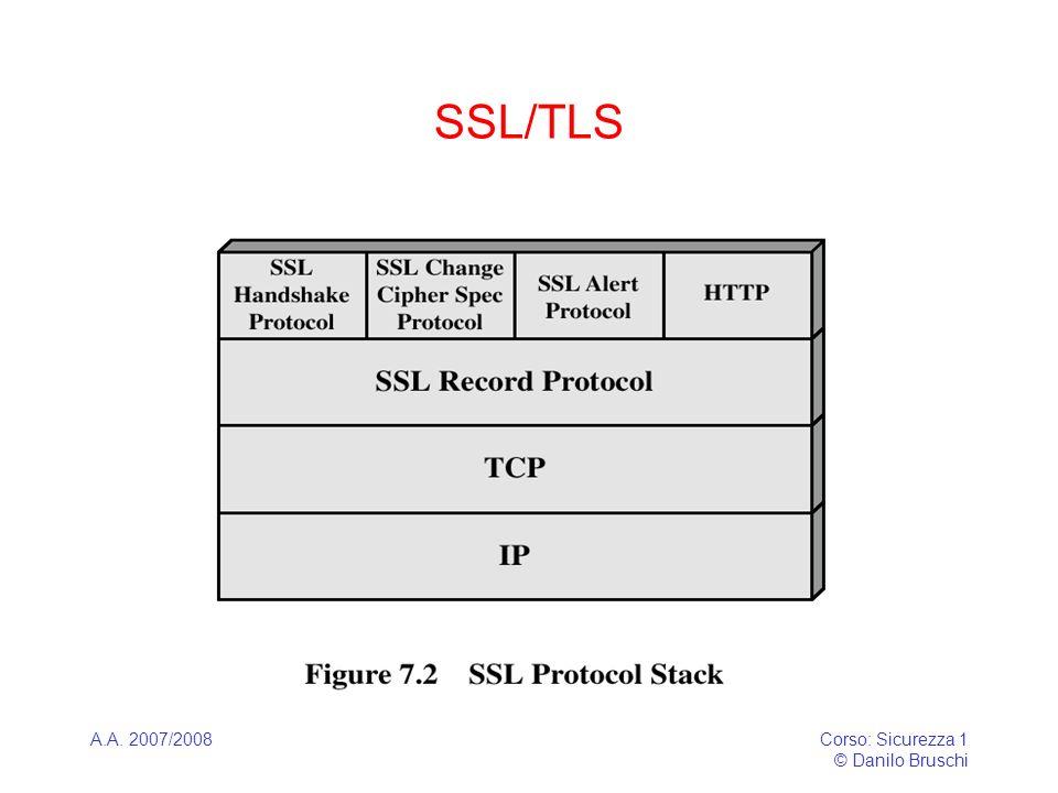 A.A. 2007/2008Corso: Sicurezza 1 © Danilo Bruschi SSL/TLS