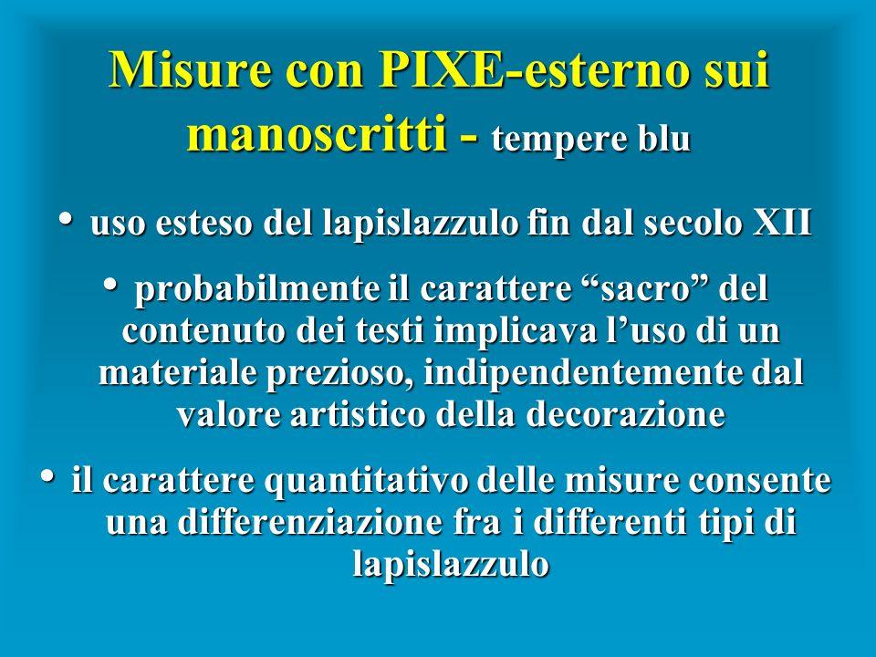Misure con PIXE-esterno sui manoscritti - tempere blu uso esteso del lapislazzulo fin dal secolo XII uso esteso del lapislazzulo fin dal secolo XII pr