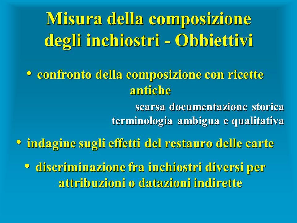 Misura della composizione degli inchiostri - Obbiettivi confronto della composizione con ricette antiche confronto della composizione con ricette anti