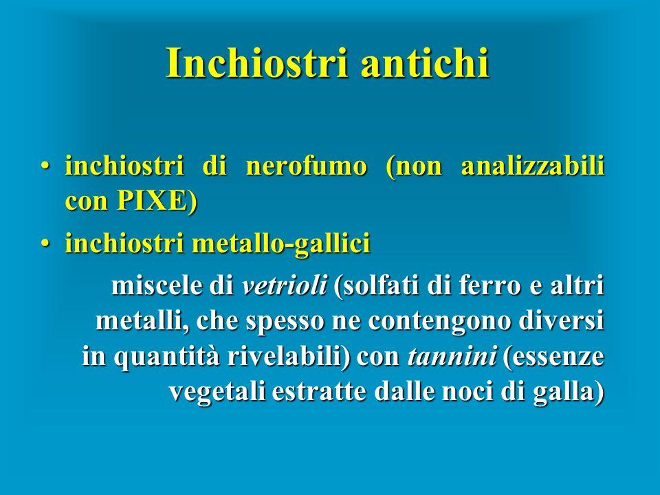 Inchiostri antichi inchiostri di nerofumo (non analizzabili con PIXE)inchiostri di nerofumo (non analizzabili con PIXE) inchiostri metallo-galliciinch