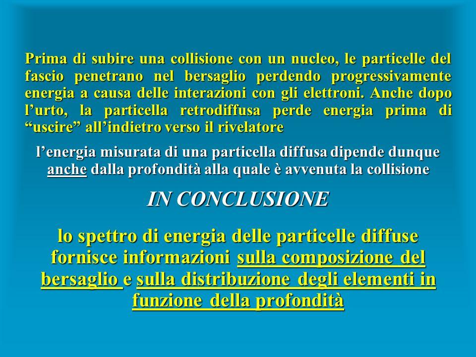 Prima di subire una collisione con un nucleo, le particelle del fascio penetrano nel bersaglio perdendo progressivamente energia a causa delle interaz