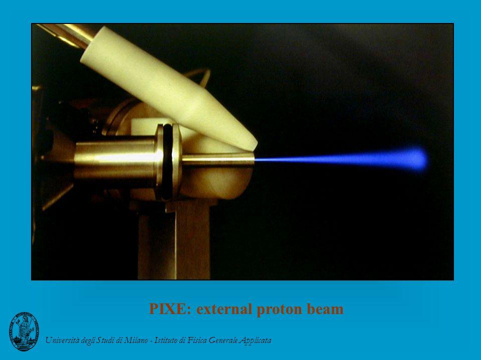 PIXE: external proton beam Università degli Studi di Milano - Istituto di Fisica Generale Applicata