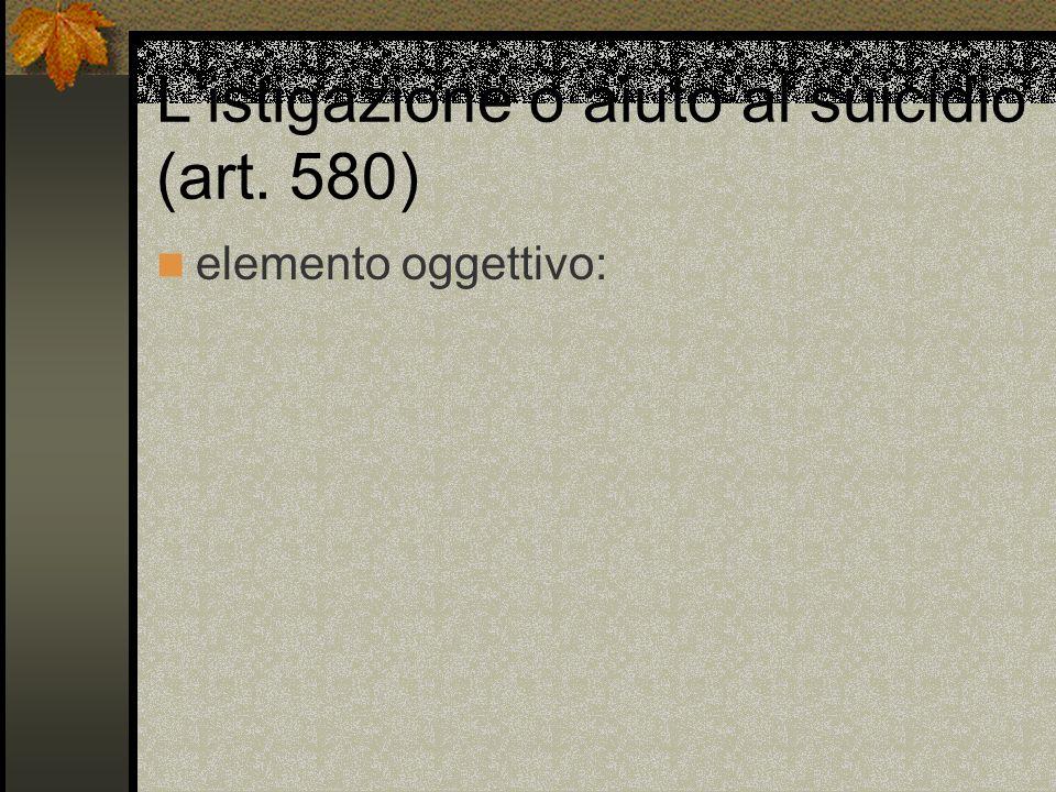 elemento oggettivo: