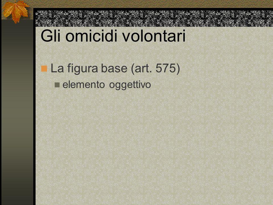 Gli omicidi volontari La figura base (art. 575) elemento oggettivo