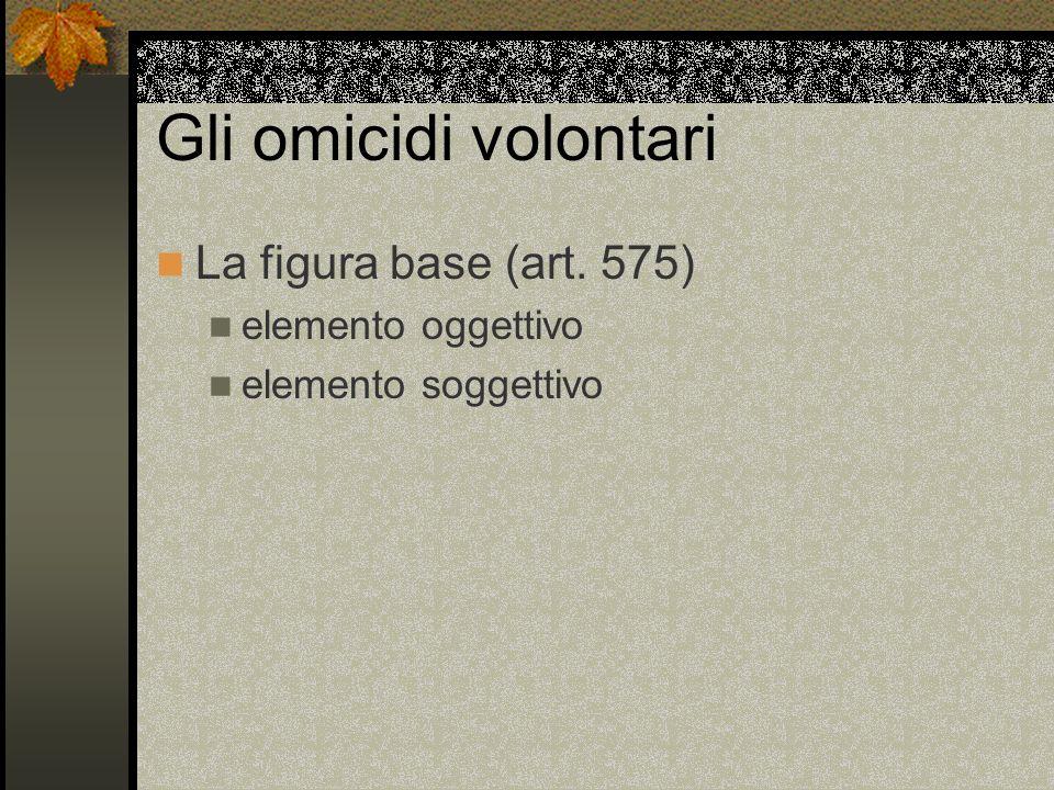 Gli omicidi volontari La figura base (art. 575) elemento oggettivo elemento soggettivo