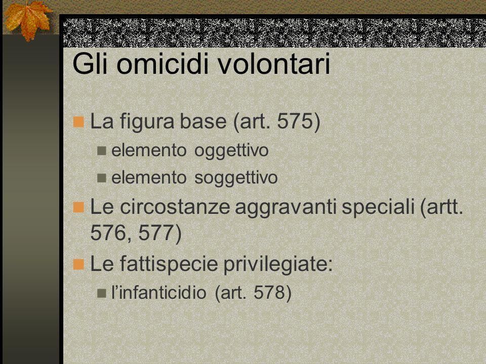 Gli omicidi volontari La figura base (art.