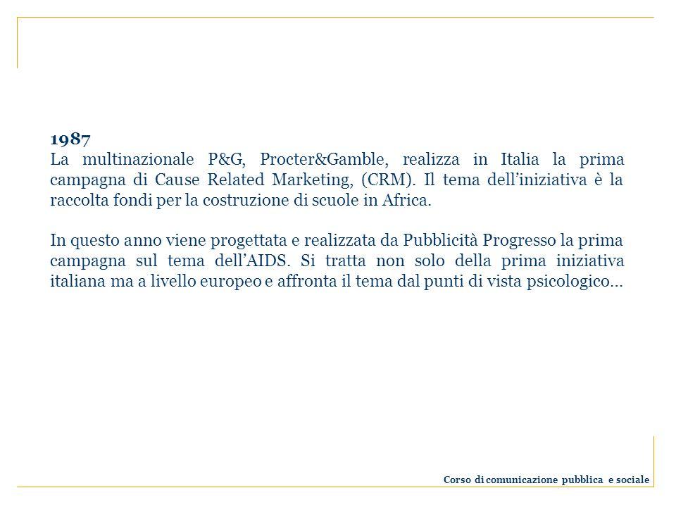 1987 La multinazionale P&G, Procter&Gamble, realizza in Italia la prima campagna di Cause Related Marketing, (CRM). Il tema delliniziativa è la raccol