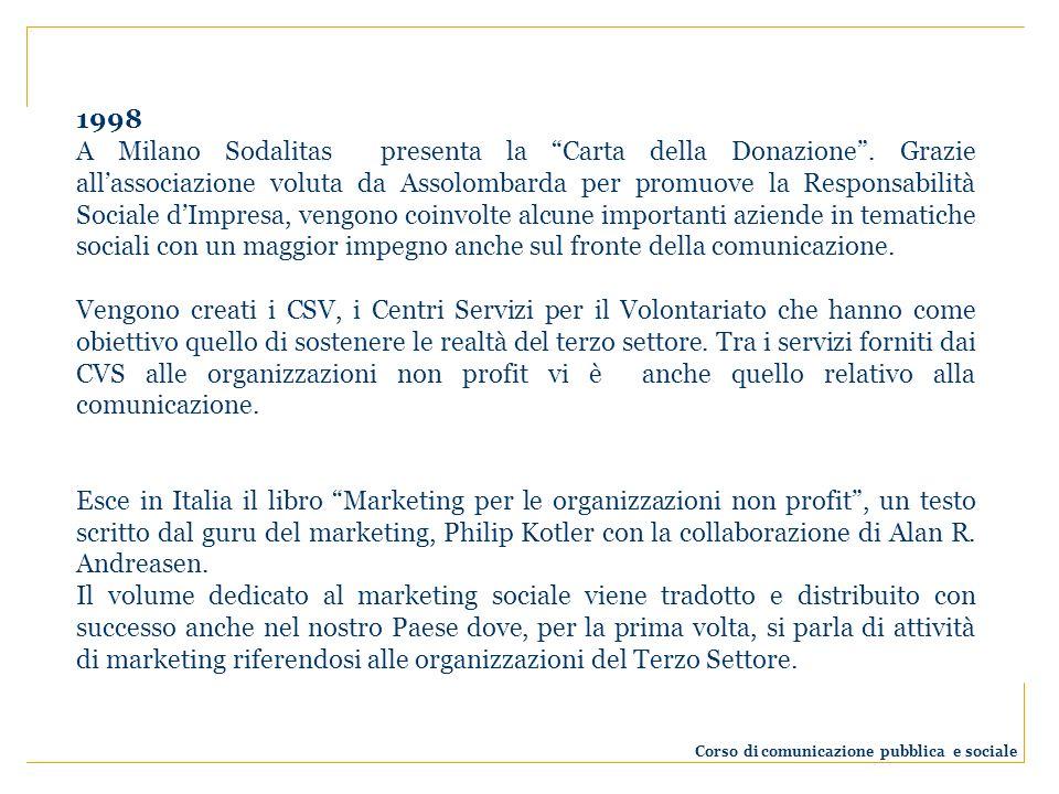 1998 A Milano Sodalitas presenta la Carta della Donazione. Grazie allassociazione voluta da Assolombarda per promuove la Responsabilità Sociale dImpre