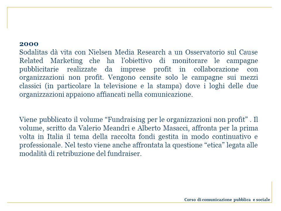 2000 Sodalitas dà vita con Nielsen Media Research a un Osservatorio sul Cause Related Marketing che ha lobiettivo di monitorare le campagne pubblicitarie realizzate da imprese profit in collaborazione con organizzazioni non profit.