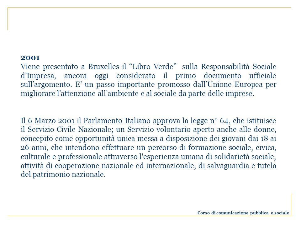 2001 Viene presentato a Bruxelles il Libro Verde sulla Responsabilità Sociale dImpresa, ancora oggi considerato il primo documento ufficiale sullargomento.