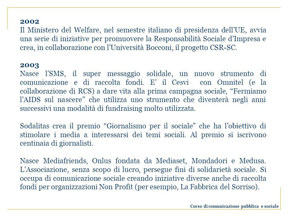 2002 Il Ministero del Welfare, nel semestre italiano di presidenza dellUE, avvia una serie di iniziative per promuovere la Responsabilità Sociale dImpresa e crea, in collaborazione con lUniversità Bocconi, il progetto CSR-SC.
