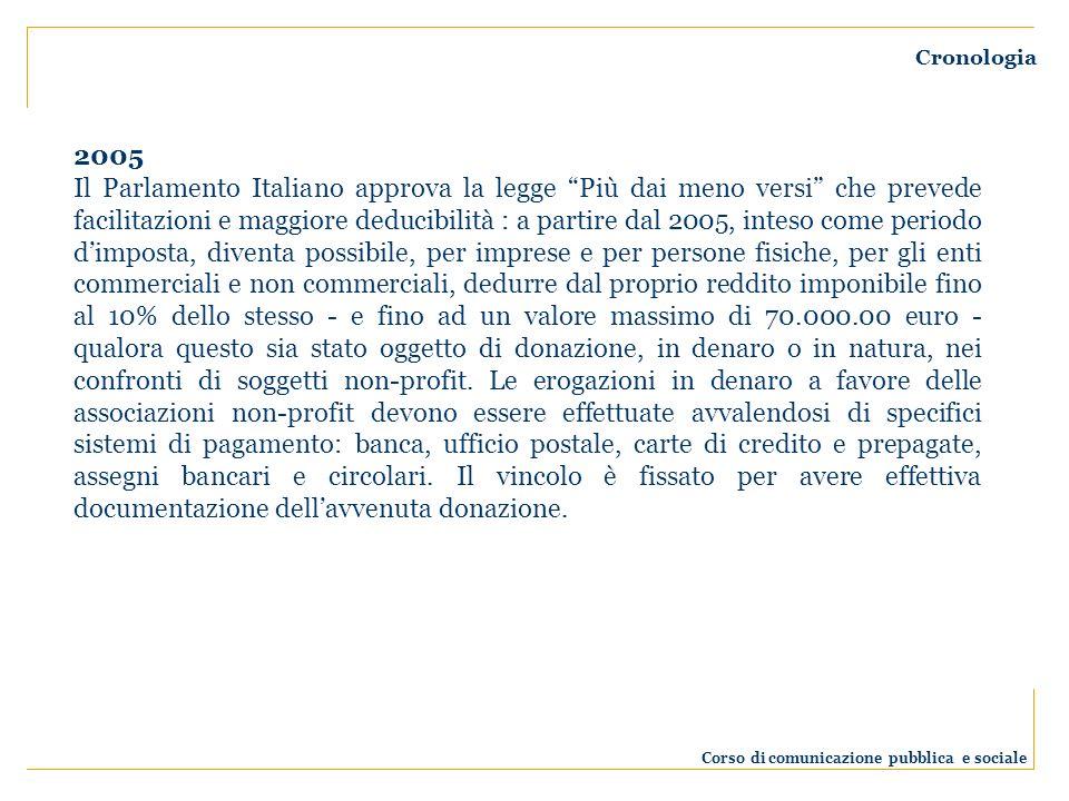 Cronologia 2005 Il Parlamento Italiano approva la legge Più dai meno versi che prevede facilitazioni e maggiore deducibilità : a partire dal 2005, inteso come periodo dimposta, diventa possibile, per imprese e per persone fisiche, per gli enti commerciali e non commerciali, dedurre dal proprio reddito imponibile fino al 10% dello stesso - e fino ad un valore massimo di 70.000.00 euro - qualora questo sia stato oggetto di donazione, in denaro o in natura, nei confronti di soggetti non-profit.