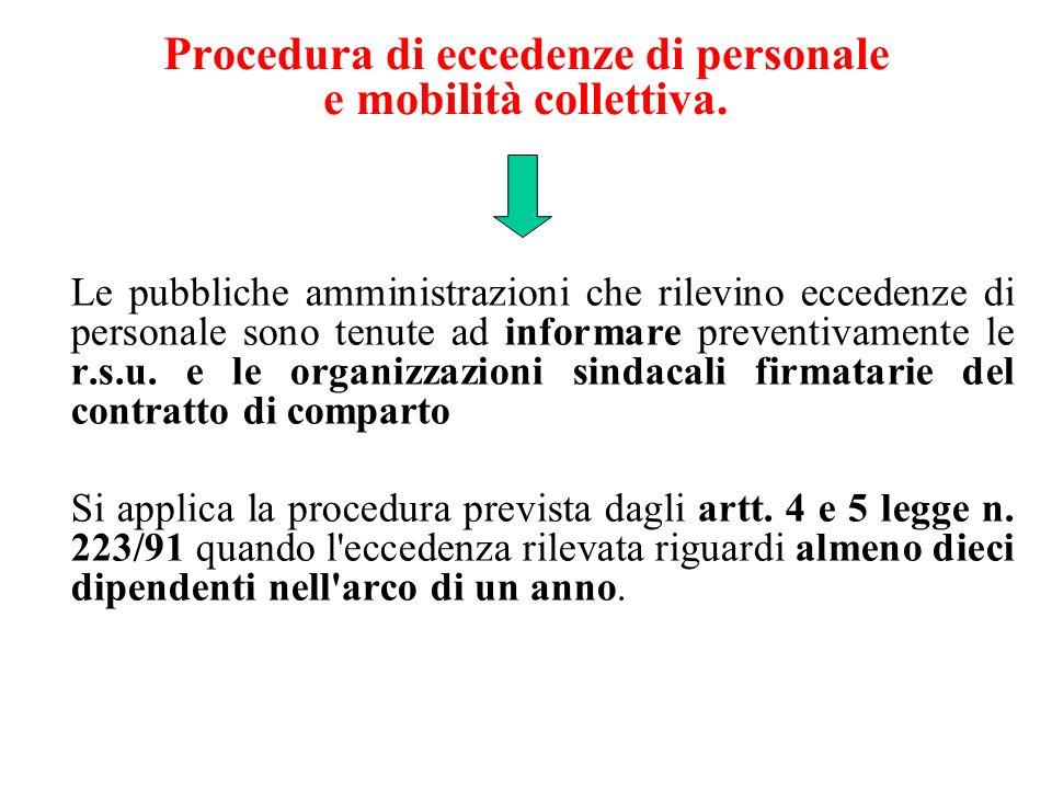 Procedura di eccedenze di personale e mobilità collettiva.
