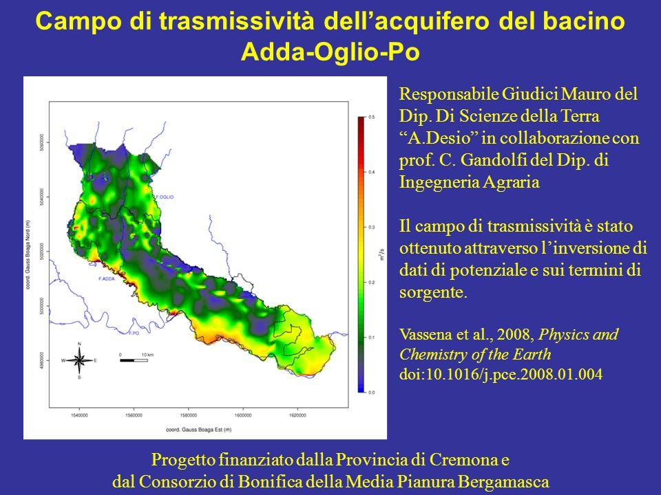 Campo di trasmissività dellacquifero del bacino Adda-Oglio-Po Progetto finanziato dalla Provincia di Cremona e dal Consorzio di Bonifica della Media Pianura Bergamasca Responsabile Giudici Mauro del Dip.