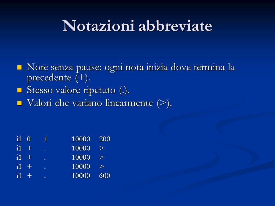Notazioni abbreviate Note senza pause: ogni nota inizia dove termina la precedente (+). Note senza pause: ogni nota inizia dove termina la precedente