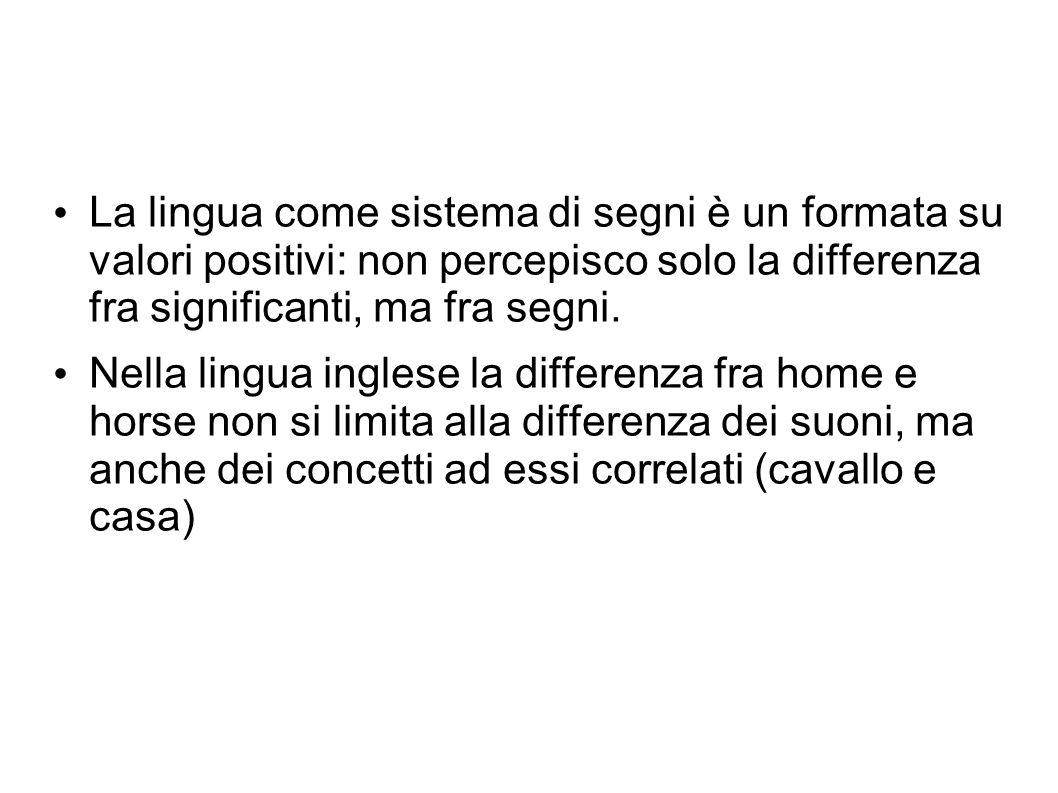 La lingua come sistema di segni è un formata su valori positivi: non percepisco solo la differenza fra significanti, ma fra segni. Nella lingua ingles