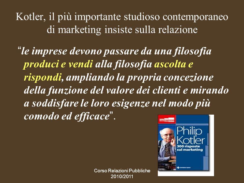 La matrice della comunicazione dimpresa (da Emanuele Invernizzi)